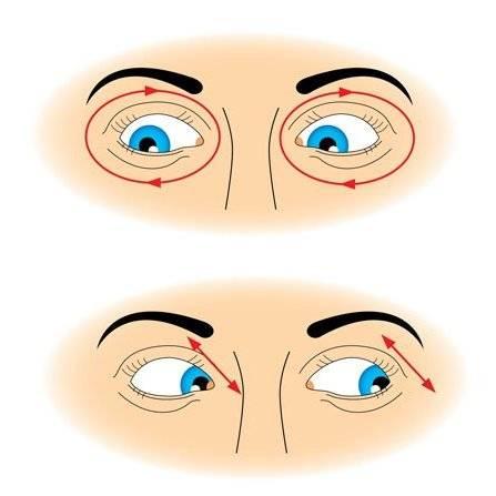 Упражнения для глаз при глаукоме и катаракте: гимнастика профессора бейтса, лечебная зарядка норбекова, массаж по жданову