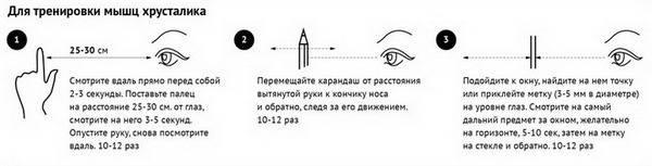 Как расслабить мышцы глаз - как снять напряжение упражнениями