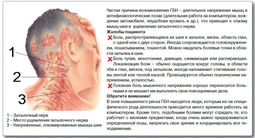 Болит голова при движении: причины, профилактика, лечение