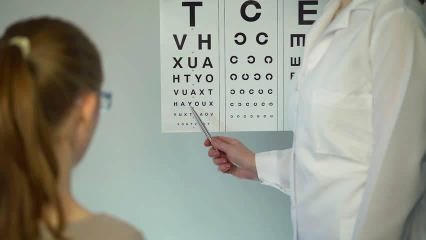 Ограничения по зрению для получения водительских прав: прохождение офтальмолога, минимальная острота зрения, противопоказания к получению прав и штраф за езду без корректирующих для глаз средств