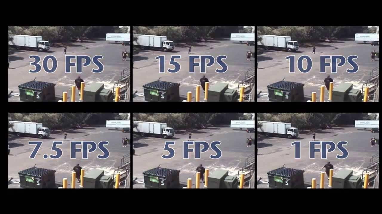 Сколько кадров в секунду видит человеческий глаз, количество фпс (fps), которое воспринимает глаз, принцип восприятия