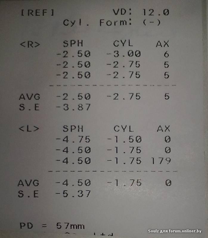 Авторефрактометрия глаза: описание, методика проведения, расшифровка результатов