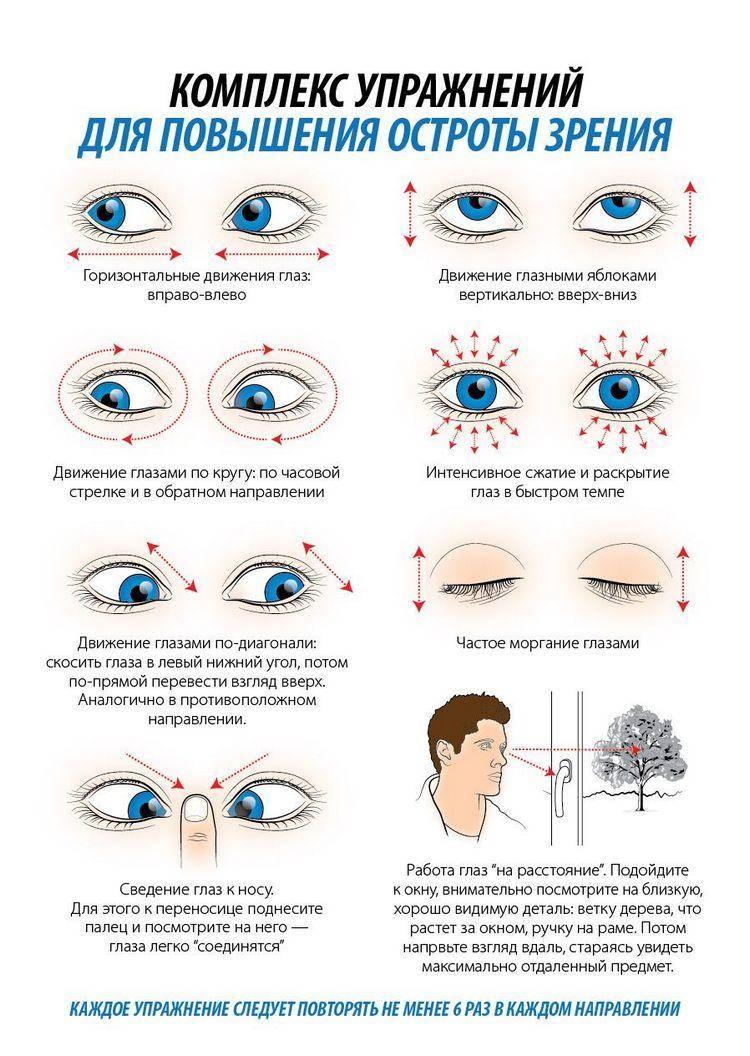 Упражнения для глаз при работе за компьютером