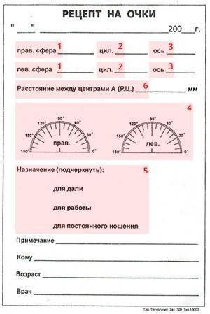 Рецепт на очки - где получить и правильно расшифровать бланк