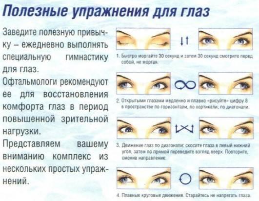 От линз болят глаза и голова причины