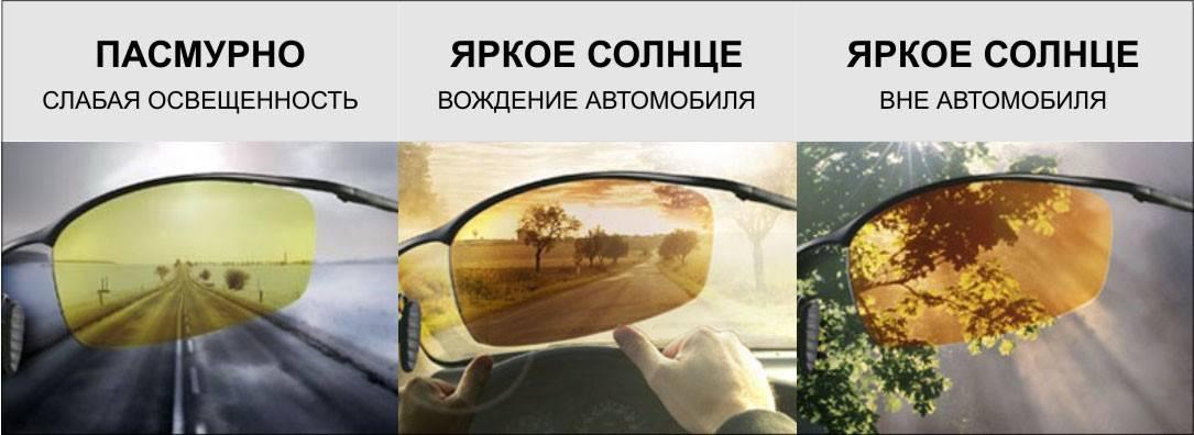Что лучше: очки или линзы