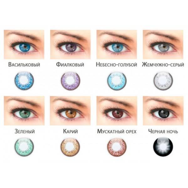 Что означает цвет глаз, как он влияет на характер и жизнь человека