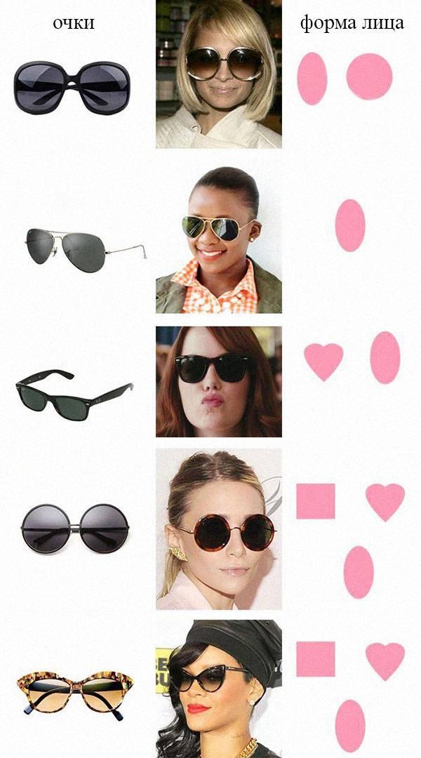 Как подобрать очки по форме лица женщине и мужчине: фото оправ