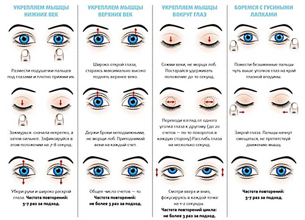 """Гимнастика для глаз при глаукоме - """"здоровое око"""""""