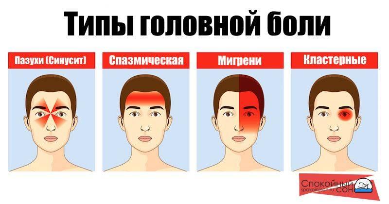 Почему от очков болят глаза и голова причины