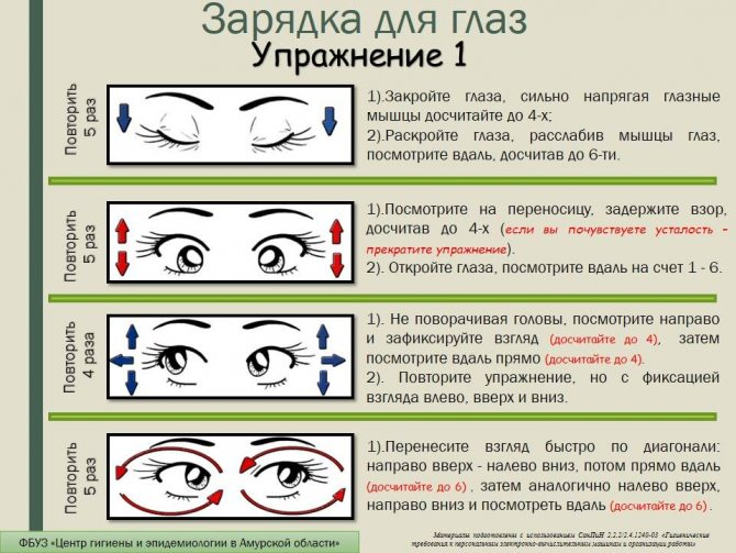 Зарядка для глаз по аветисову