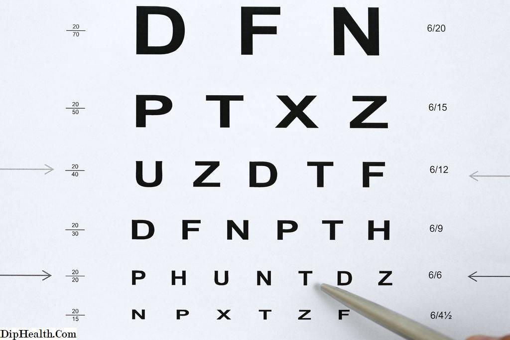 Таблица для определения остроты зрения: какая может быть?