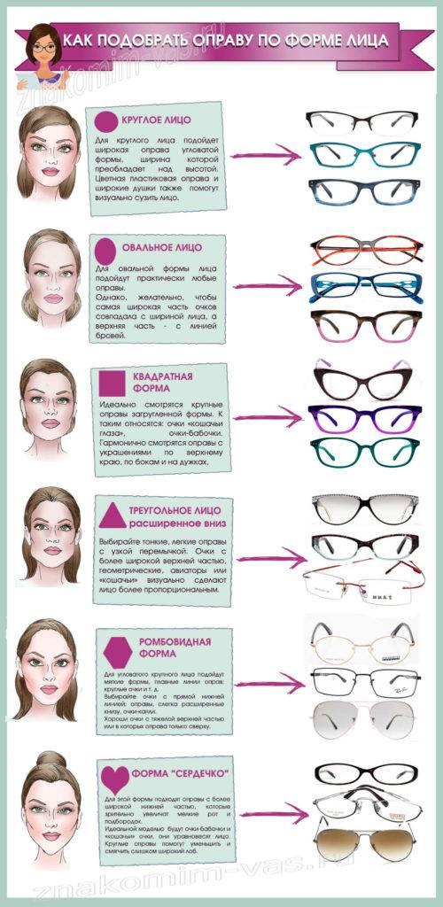 Подбор очков по форме лица для мужчин: как определить форму лица?