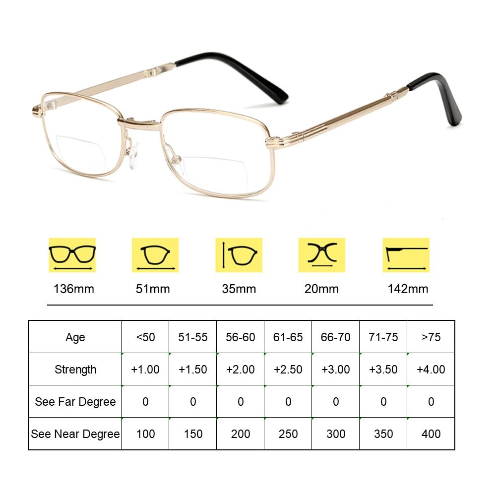 Очки для чтения: как выбрать, лежа, подобрать самостоятельно и темные