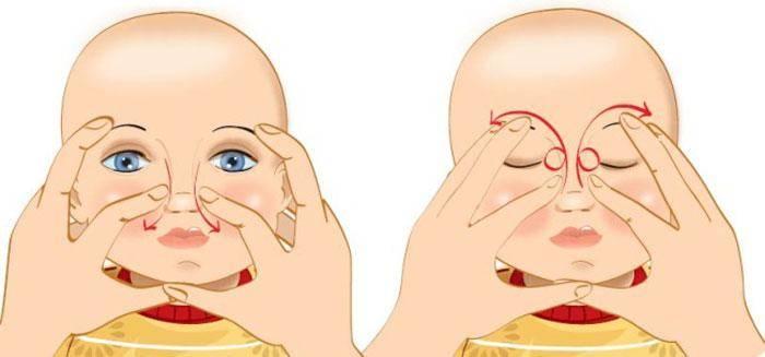 Промывание слезного канала у взрослых