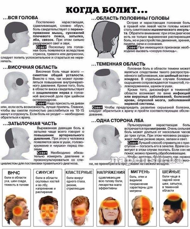 Давление на глаза: причины и лечение, сопутствующие симптомы (головокружение, головная боль, давит изнутри при нормальном давлении)