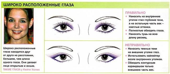 Макияж глаз для разных глаз. типы глаз и макияж под них