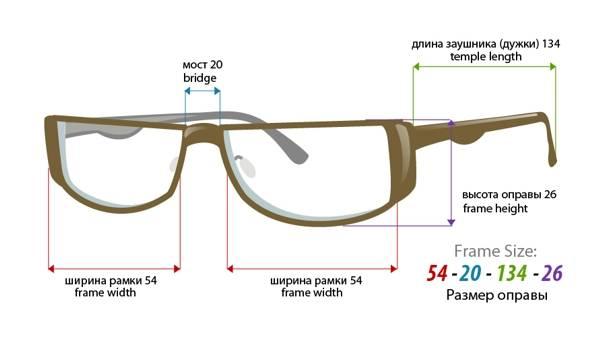 Как определить размер солнцезащитных очков: как правильно подобрать солнцезащитные очки без примерки?