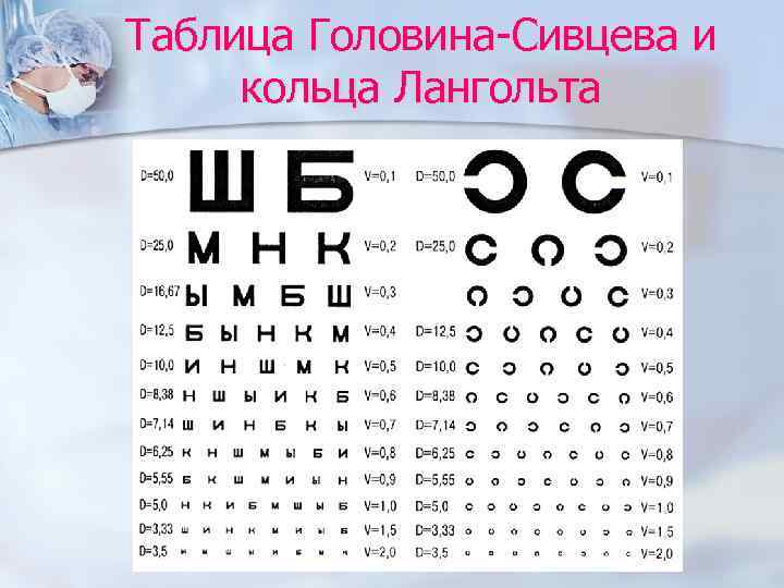Таблица головина-сивцева: история создания, назначение и правила использования