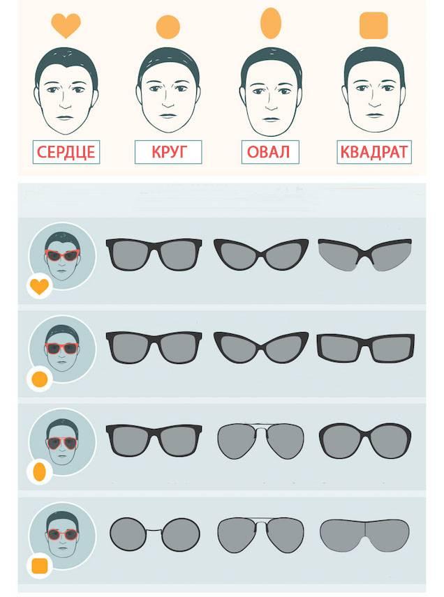 Очки в соответствии с овалом лица