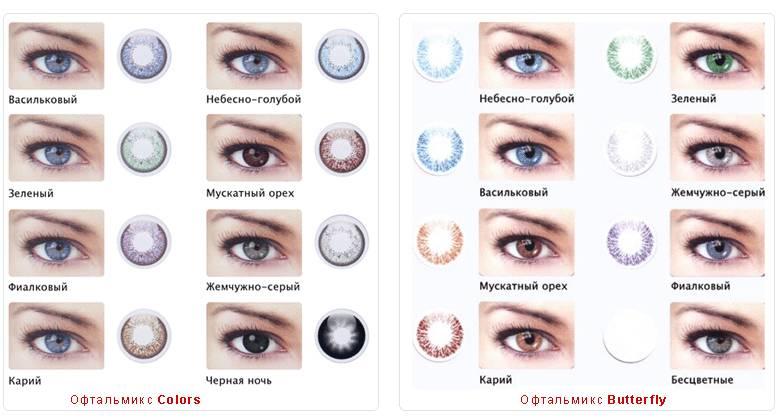 Рекомендации и отзывы, какие цветные линзы подойдут для карих глаз?