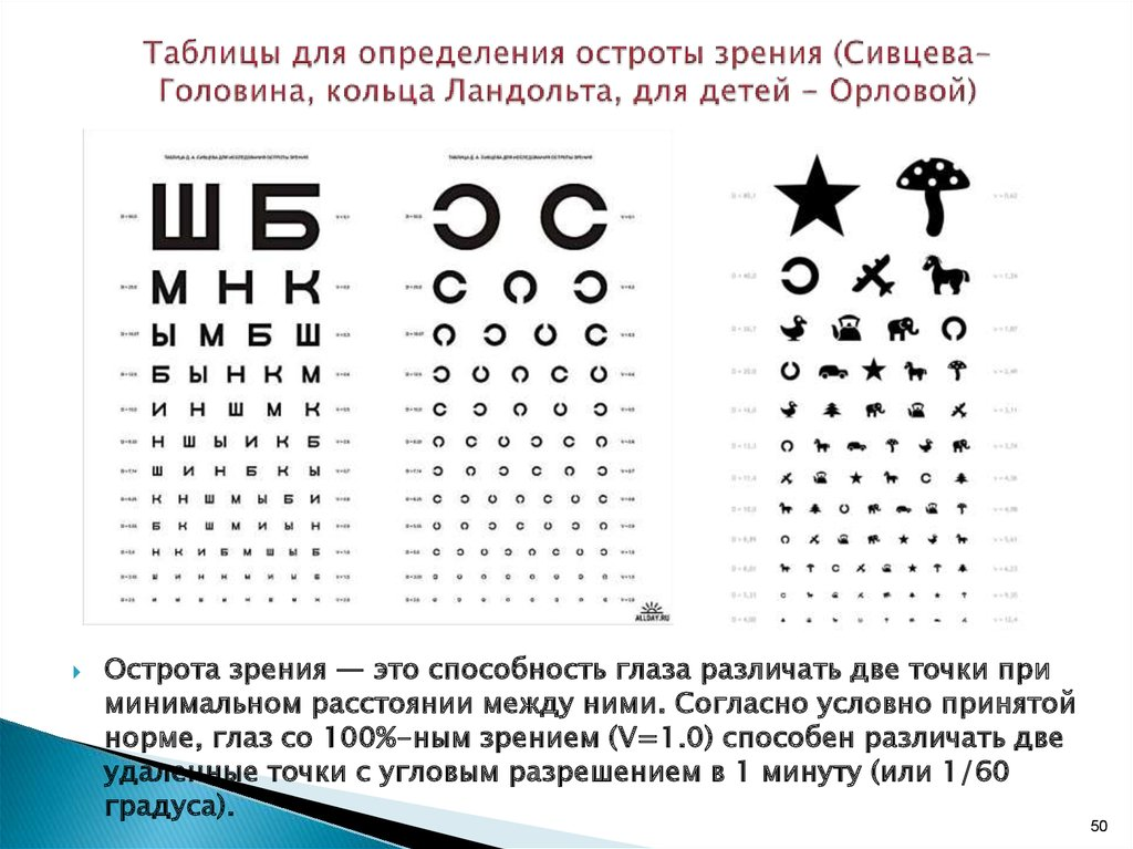 Зрение 1 25 что это значит