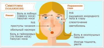 У ребенка слезятся глаза и насморк, что делать если текут сопли и слезятся глаза?
