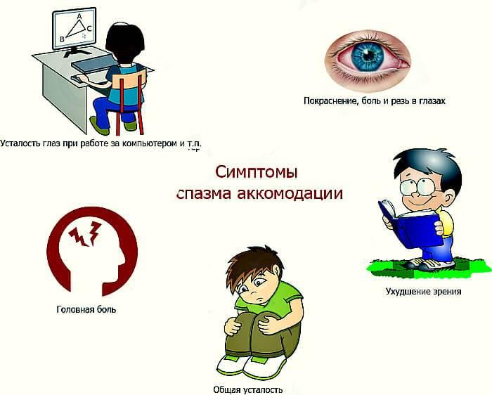 """Спазм аккомодации: причины и лечение - """"здоровое око"""""""