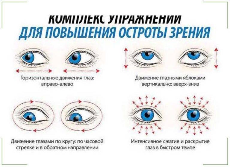 Как в домашних условиях эффективно улучшить зрение при близорукости: реально ли