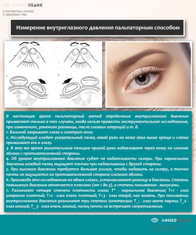 Глазное давление - норма у взрослых и измерение, симптомы и лечение повышенного в домашних условиях