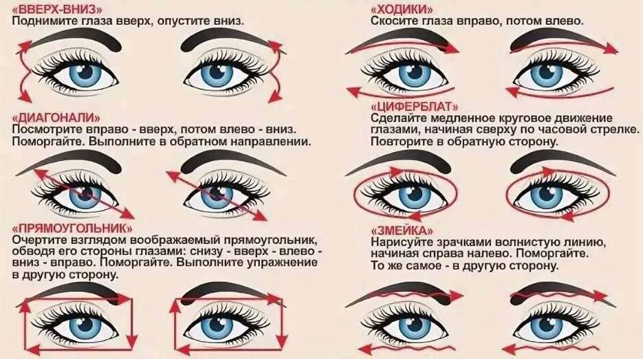 Упражнения для глаз при астигматизме: гимнастика и зарядка