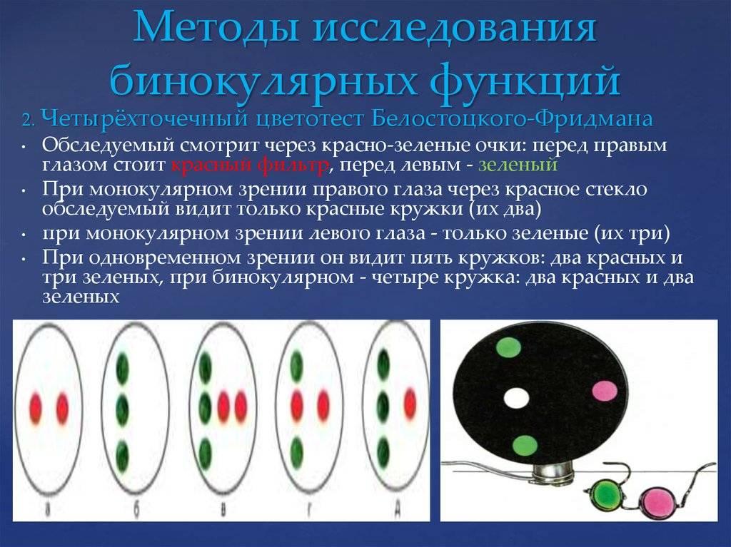 Причины и методы коррекции бинокулярного зрения