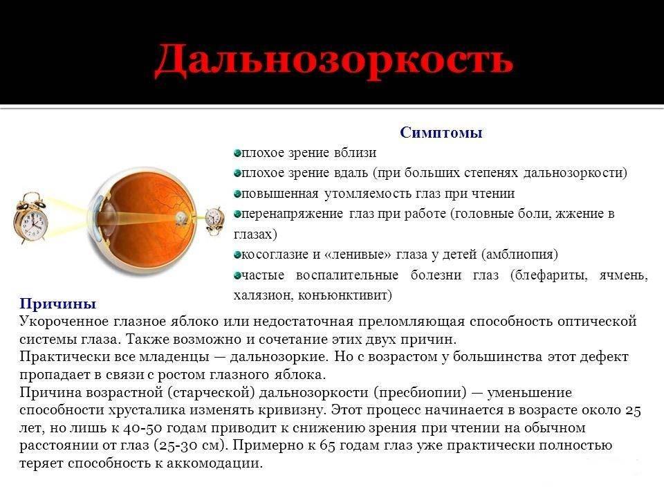 Гиперметропия 1 степени что это такое - лечение глаз