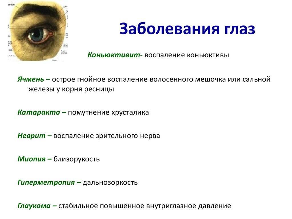 Глазные болезни - симптомы и лечение заболеваний и инфекций глаз