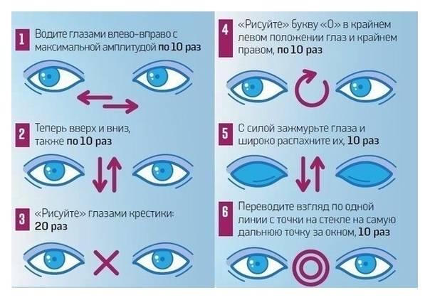 Упражнения для глаз при дальнозоркости: улучшение зрения