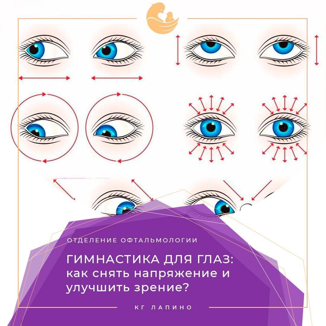 Как снять усталость глаз в домашних условиях быстро и эффективно : labuda.blog как снять усталость глаз в домашних условиях быстро и эффективно — «лабуда» информационно-развлекательный интернет журнал