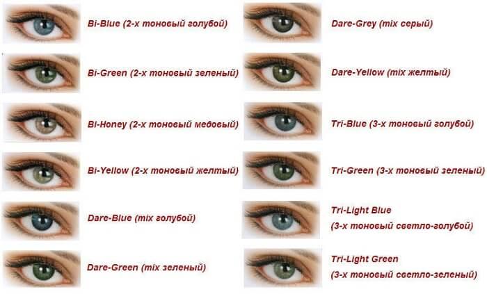 Люди с зелено карими глазами какие они