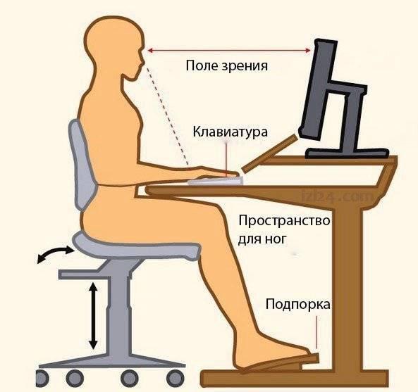 Как сохранить зрение при работе за компьютером