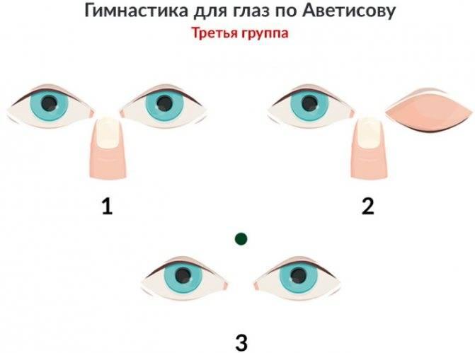 Гимнастика для глаз по аветисову - весь комплекс упражнений oculistic.ru гимнастика для глаз по аветисову - весь комплекс упражнений