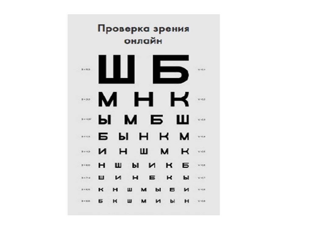 6 мифов о восстановлении зрения, на которые не надо надеяться - лайфхакер