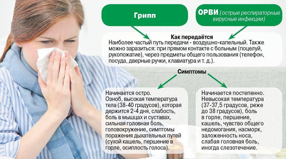 У ребенка слезятся глаза и насморк: причины, лечение