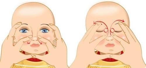Непроходимость слезного канала у новорожденных: симптомы и лечение