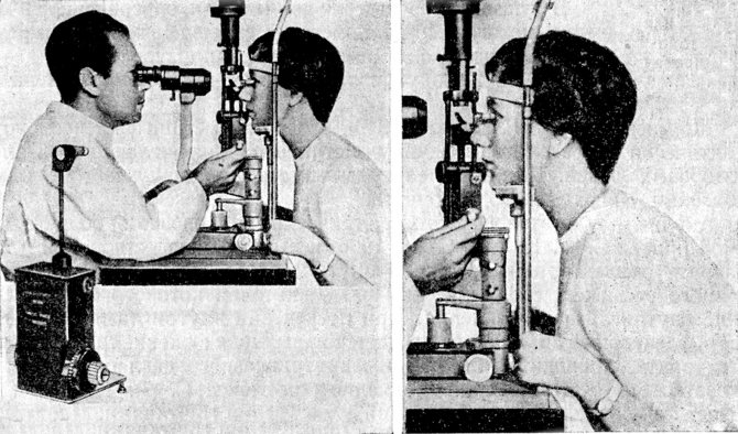 Методики измерения внутриглазного давления при подозрении на глаукому