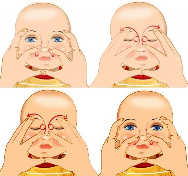 Массаж слезного канала у новорожденных. как правильно делать при непроходимости, закупорке. советы врачей, видео