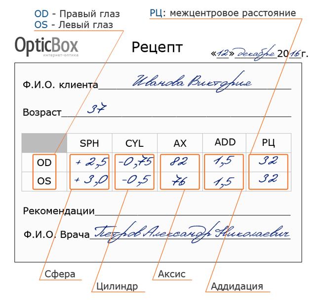 Как прочитать рецепт на очки: какой глаз обозначают аббревиатурами od и какой os