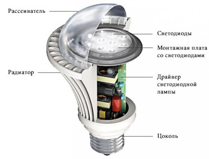 Негативное влияние энергосберегающих ламп на здоровье человека