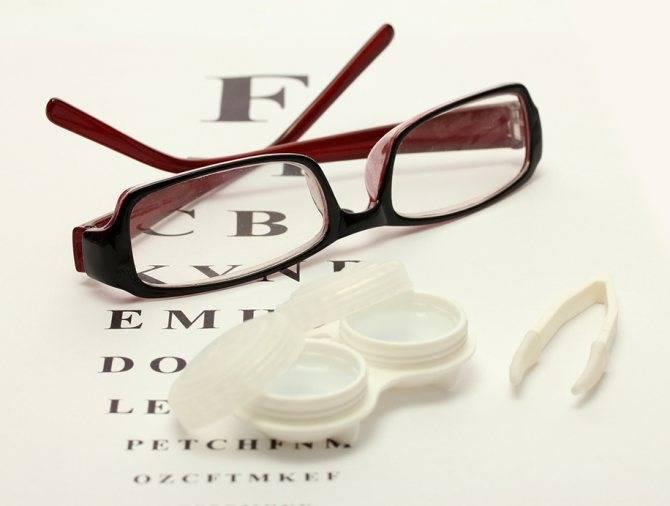 Как действуют мультифокальные очки - медицинский справочник medana-st.ru