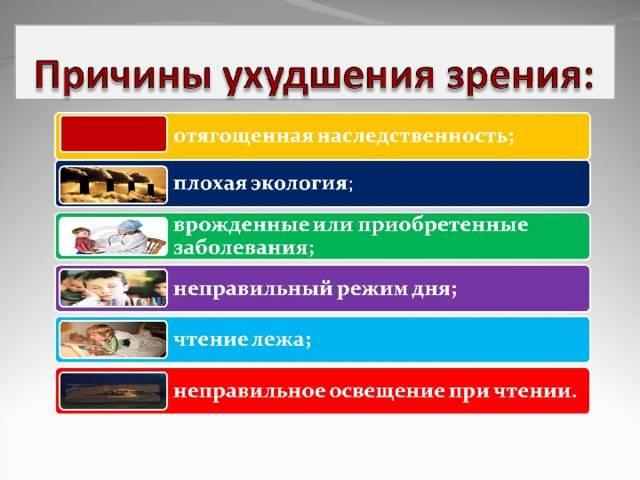 Резкое ухудшение зрения: причины и методы лечения oculistic.ru резкое ухудшение зрения: причины и методы лечения