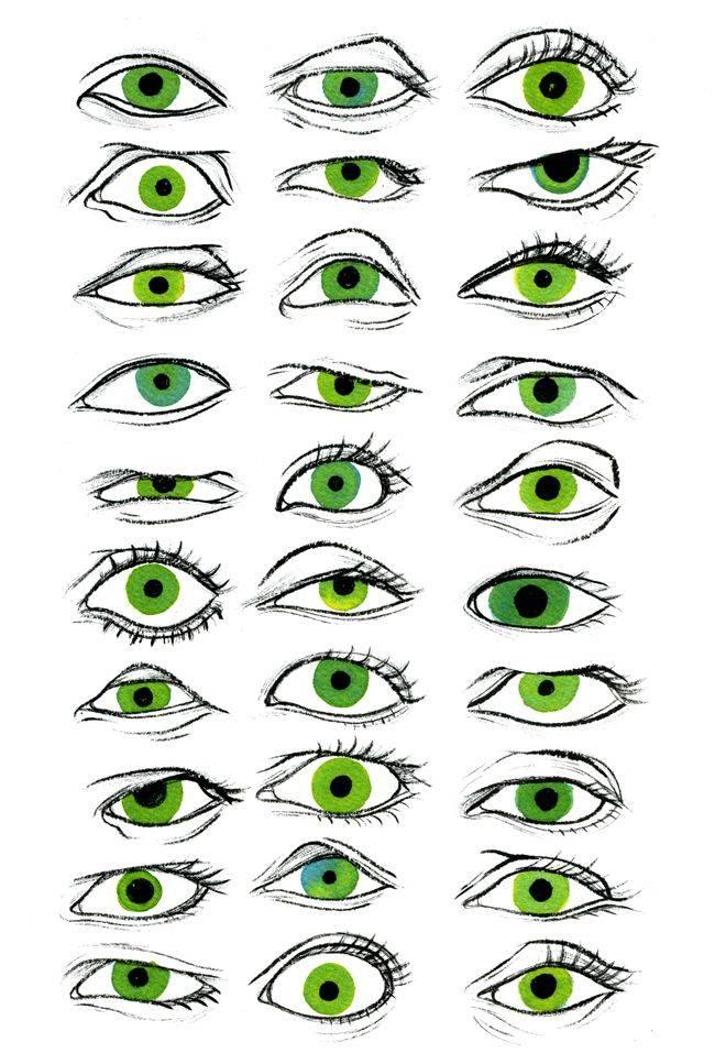 Какие бывают формы глаз? | какиебывают.рф