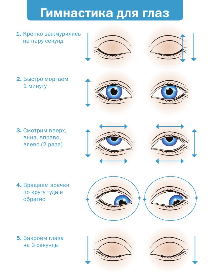 Гимнастика для глаз при работе на компьютере